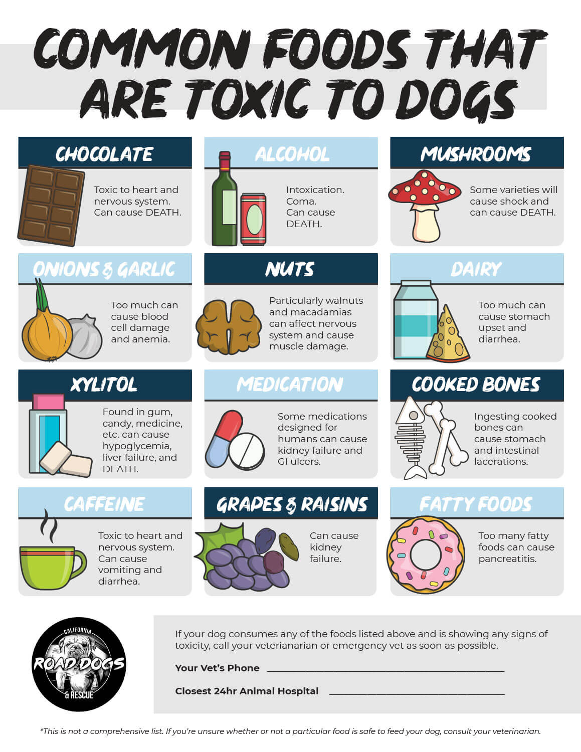 Infographic about foods that are toxic to dogs